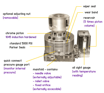 Hydraulic Shock Damper Construction